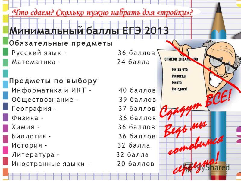 Минимальный баллы ЕГЭ 2013 Обязательные предметы Русский язык - 36 баллов Математика - 24 балла Предметы по выбору Информатика и ИКТ - 40 баллов Обществознание - 39 баллов География - 37 баллов Физика - 36 баллов Химия - 36 баллов Биология - 36 балло