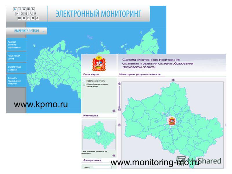 www.monitoring-mo.ru www.kpmo.ru