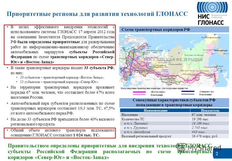 2 Правительством определены приоритетные для внедрения технологий ГЛОНАСС субъекты Российской Федерации располагаемых по схеме транспортных коридоров «Север-Юг» и «Восток-Запад» Приоритетные регионы для развития технологий ГЛОНАСС В целях эффективног