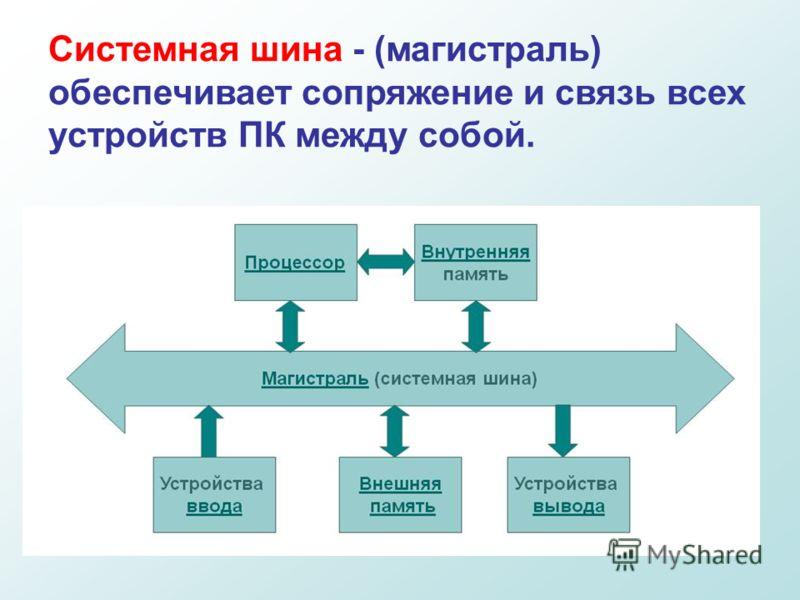 Системная шина - (магистраль) обеспечивает сопряжение и связь всех устройств ПК между собой.