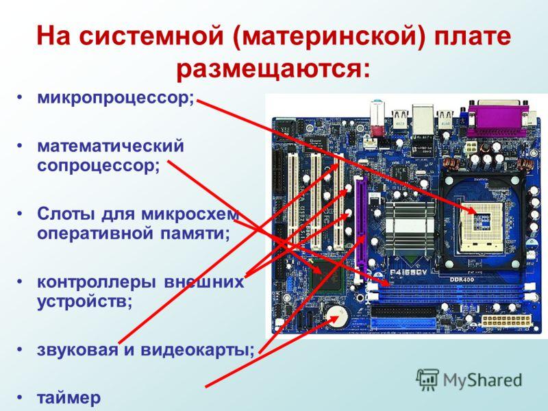 На системной (материнской) плате размещаются: микропроцессор; математический сопроцессор; Слоты для микросхем оперативной памяти; контроллеры внешних устройств; звуковая и видеокарты; таймер