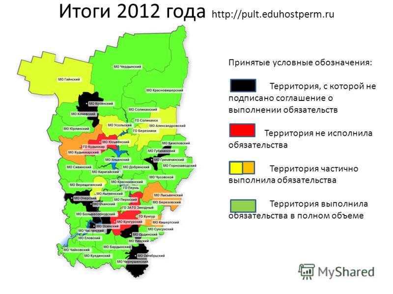 Итоги 2012 года http://pult.eduhostperm.ru Принятые условные обозначения: Территория, с которой не подписано соглашение о выполнении обязательств Территория не исполнила обязательства Территория частично выполнила обязательства Территория выполнила о