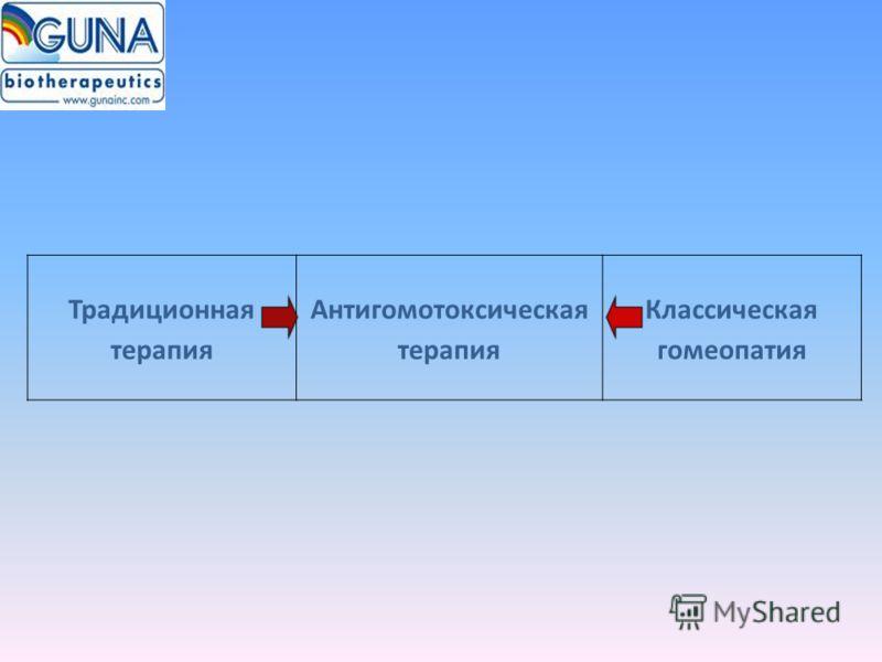 Традиционная терапия Антигомотоксическая терапия Классическая гомеопатия