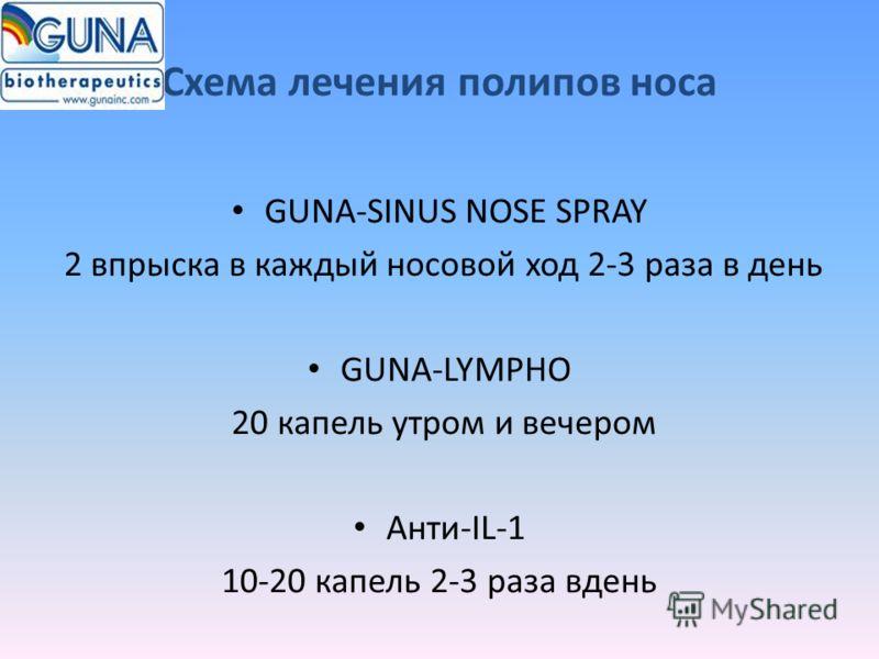 Схема лечения полипов носа GUNA-SINUS NOSE SPRAY 2 впрыска в каждый носовой ход 2-3 раза в день GUNA-LYMPHO 20 капель утром и вечером Анти-IL-1 10-20 капель 2-3 раза вдень