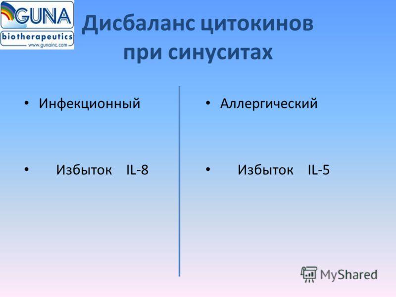 Дисбаланс цитокинов при синуситах Инфекционный Избыток IL-8 Аллергический Избыток IL-5