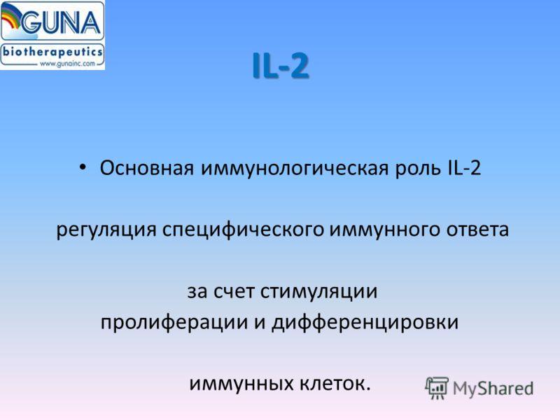 IL-2 Основная иммунологическая роль IL-2 регуляция специфического иммунного ответа за счет стимуляции пролиферации и дифференцировки иммунных клеток.