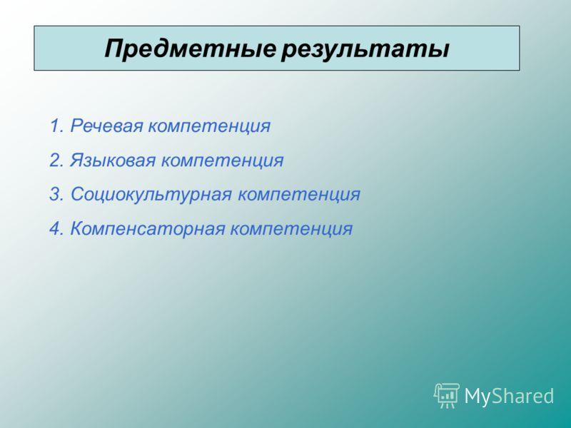 Предметные результаты 1.Речевая компетенция 2.Языковая компетенция 3.Социокультурная компетенция 4.Компенсаторная компетенция