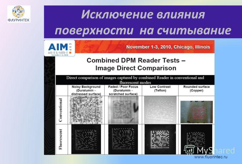 Исключение влияния поверхности на считывание www.fluorintec.ru