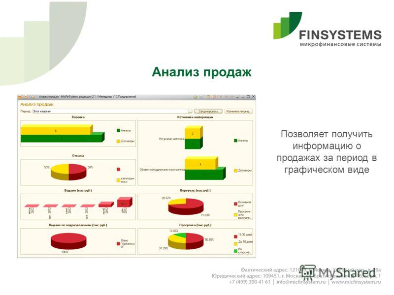 Анализ продаж Позволяет получить информацию о продажах за период в графическом виде