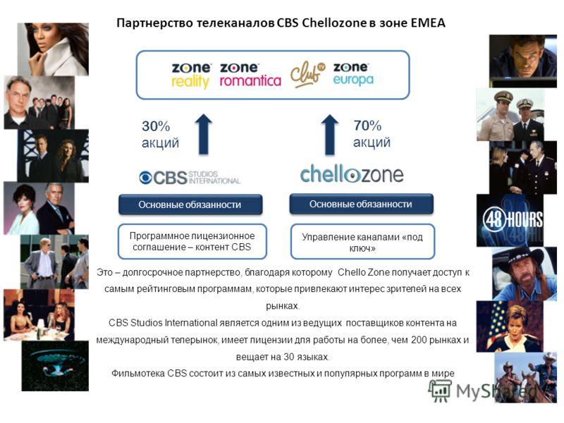 Основные обязанности Управление каналами «под ключ» Программное лицензионное соглашение – контент CBS 70% акций 30% акций Это – долгосрочное партнерство, благодаря которому Chello Zone получает доступ к самым рейтинговым программам, которые привлекаю