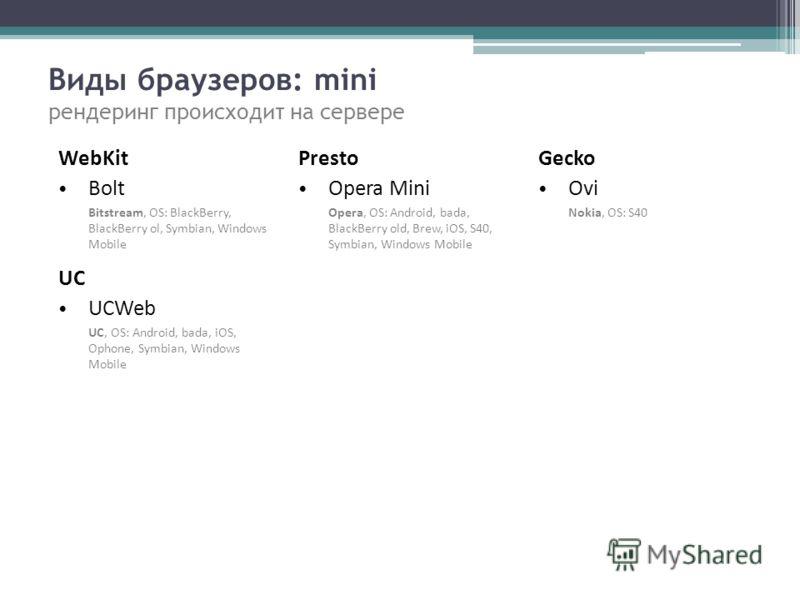 Виды браузеров: mini рендеринг происходит на сервере WebKit Bolt Bitstream, OS: BlackBerry, BlackBerry ol, Symbian, Windows Mobile Presto Opera Mini Opera, OS: Android, bada, BlackBerry old, Brew, iOS, S40, Symbian, Windows Mobile Gecko Ovi Nokia, OS