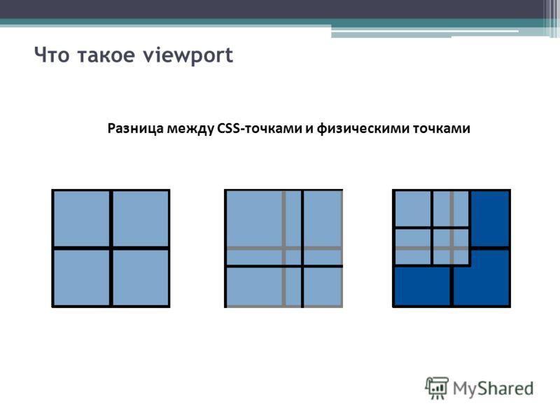 Разница между CSS-точками и физическими точками