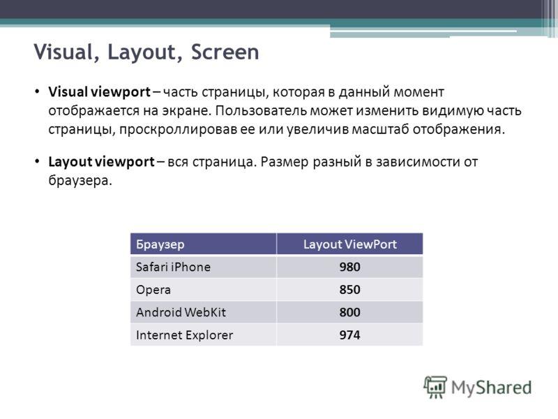 Visual, Layout, Screen Visual viewport – часть страницы, которая в данный момент отображается на экране. Пользователь может изменить видимую часть страницы, проскроллировав ее или увеличив масштаб отображения. Layout viewport – вся страница. Размер р