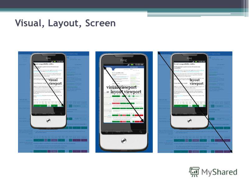 Visual, Layout, Screen