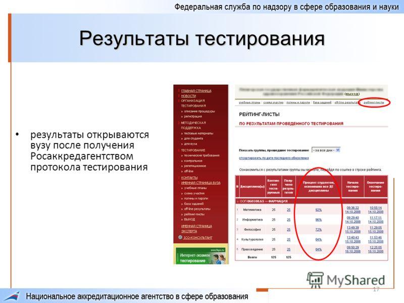 17 Результаты тестирования результаты открываются вузу после получения Росаккредагентством протокола тестирования