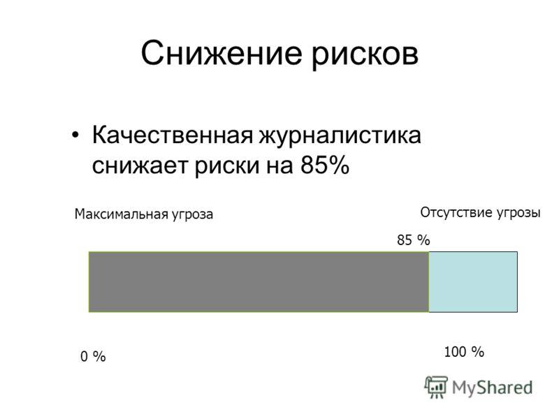 Снижение рисков Максимальная угроза Отсутствие угрозы 0 % 100 % Качественная журналистика снижает риски на 85% 85 %