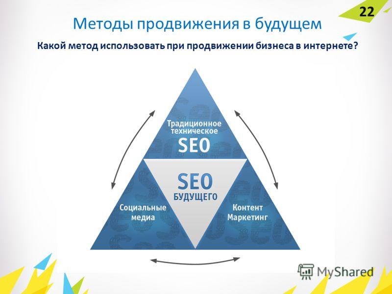 Методы продвижения в будущем 22 Какой метод использовать при продвижении бизнеса в интернете?