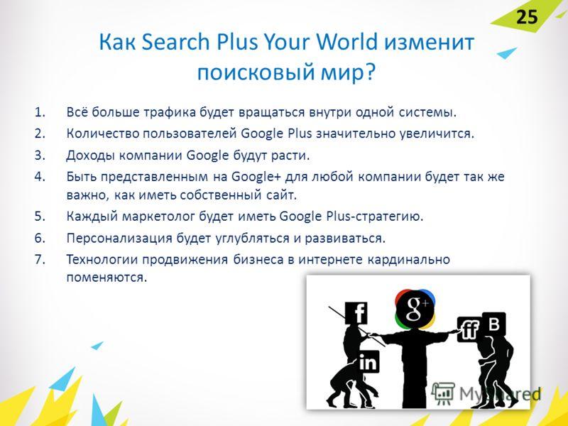 25 Как Search Plus Your World изменит поисковый мир? 1.Всё больше трафика будет вращаться внутри одной системы. 2. Количество пользователей Google Plus значительно увеличится. 3. Доходы компании Google будут расти. 4. Быть представленным на Google+ д