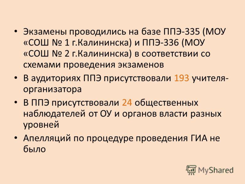Экзамены проводились на базе ППЭ-335 (МОУ «СОШ 1 г.Калининска) и ППЭ-336 (МОУ «СОШ 2 г.Калининска) в соответствии со схемами проведения экзаменов В аудиториях ППЭ присутствовали 193 учителя- организатора В ППЭ присутствовали 24 общественных наблюдате