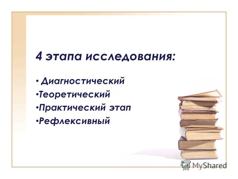 4 этапа исследования: Диагностический Теоретический Практический этап Рефлексивный