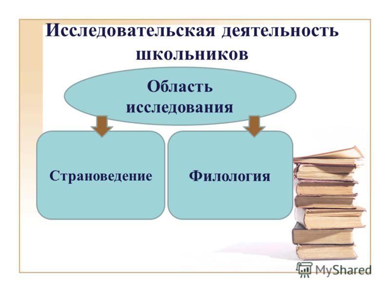 Исследовательская деятельность школьников Страноведение Филология Область исследования