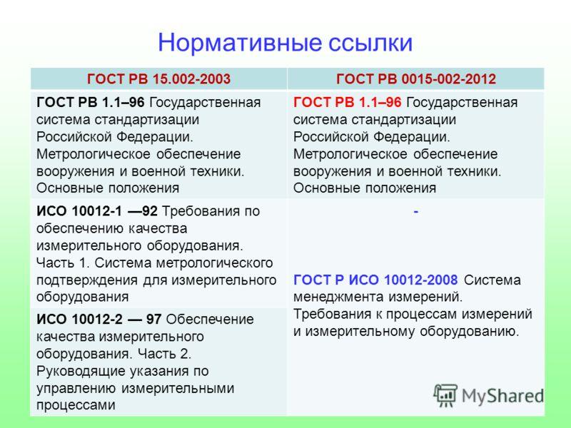 Гост рв 0015 308 2011 читать