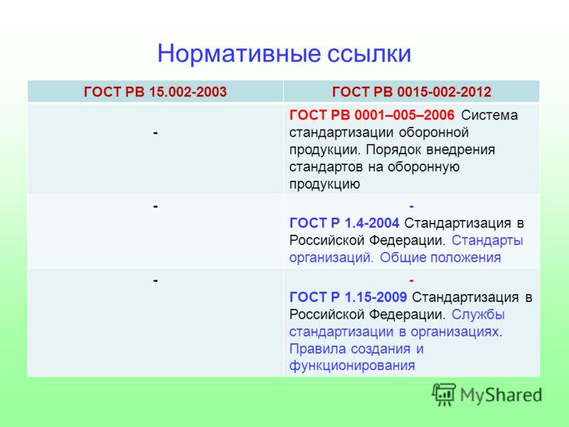 Нормативные ссылки ГОСТ РВ 15.002-2003ГОСТ РВ 0015-002-2012 - ГОСТ РВ 0001–005–2006 Система стандартизации оборонной продукции. Порядок внедрения стандартов на оборонную продукцию -- ГОСТ Р 1.4-2004 Стандартизация в Российской Федерации. Стандарты ор