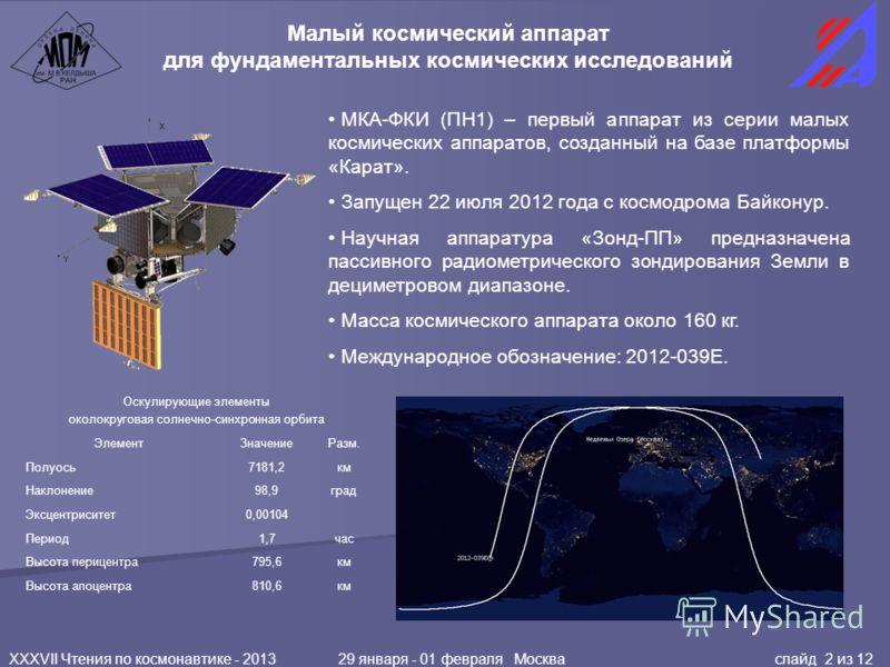 XXXVII Чтения по космонавтике - 2013 29 января - 01 февраля Москва слайд 2 из 12 Малый космический аппарат для фундаментальных космических исследований МКА-ФКИ (ПН1) – первый аппарат из серии малых космических аппаратов, созданный на базе платформы «