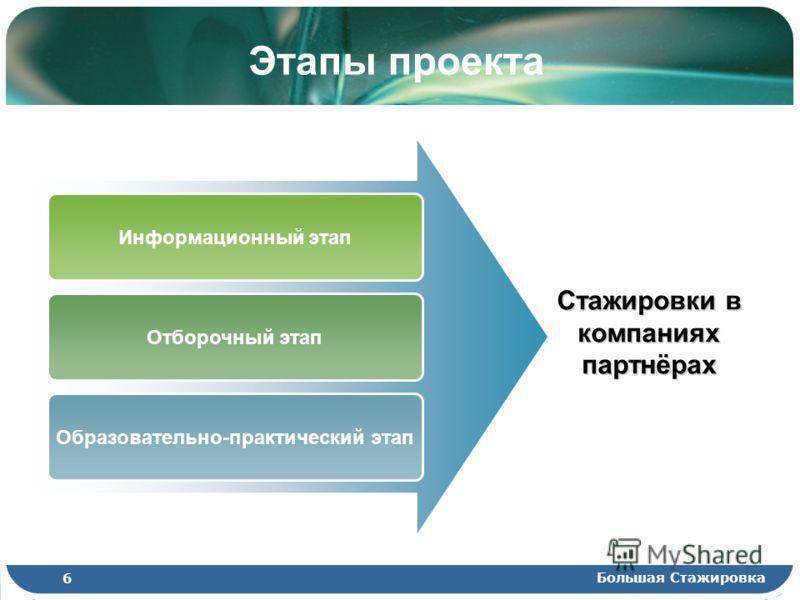 Большая Стажировка 6 Этапы проекта Информационный этап Отборочный этап Образовательно-практический этап Стажировки в компаниях партнёрах