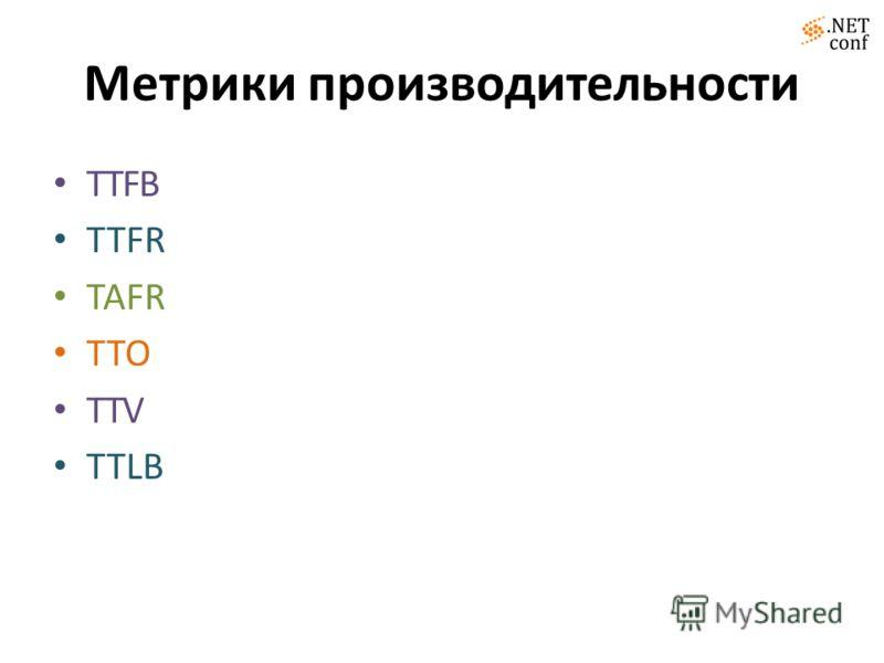 Метрики производительности TTFB TTFR TAFR TTO TTV TTLB