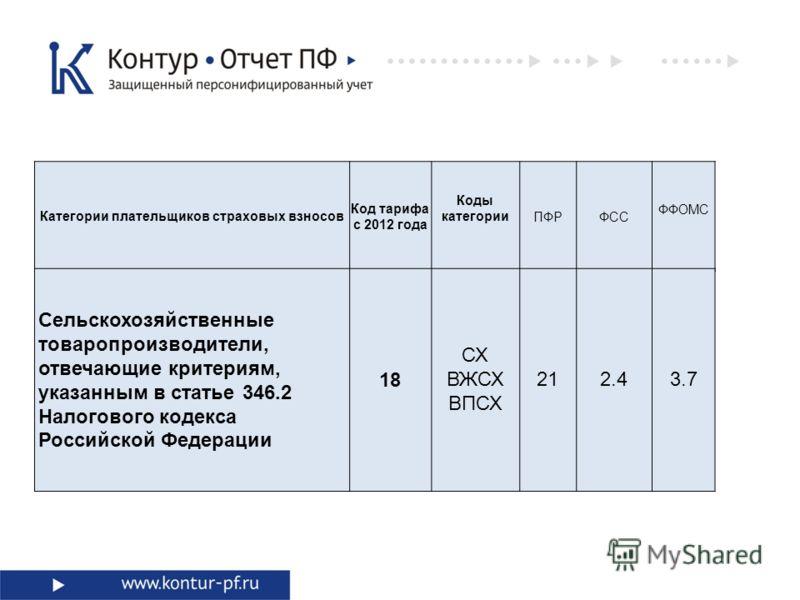 Категории плательщиков страховых взносов Код тарифа с 2012 года Коды категорииПФРФСС ФФОМС Сельскохозяйственные товаропроизводители, отвечающие критериям, указанным в статье 346.2 Налогового кодекса Российской Федерации 18 СХ ВЖСХ ВПСХ 21212.43.7