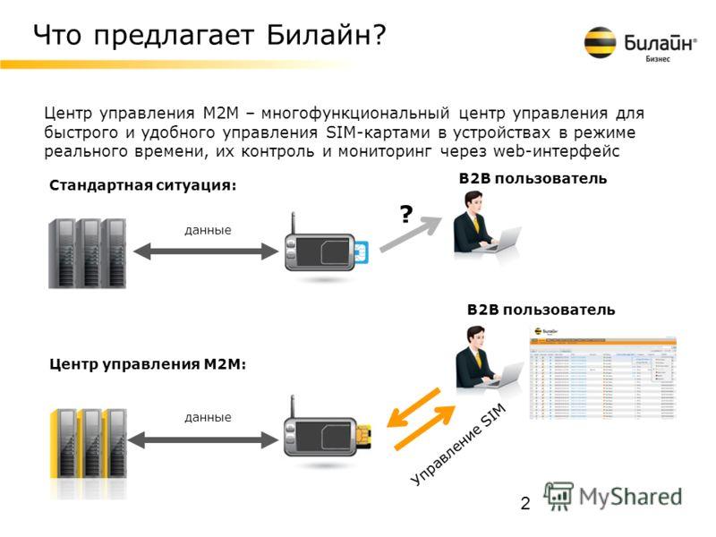2 Что предлагает Билайн? Центр управления M2M: данные В2В пользователь Центр управления М2М – многофункциональный центр управления для быстрого и удобного управления SIM-картами в устройствах в режиме реального времени, их контроль и мониторинг через