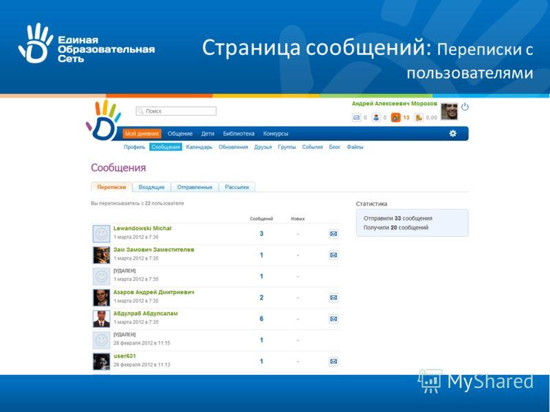 Страница сообщений: Переписки с пользователями