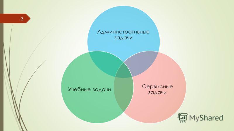 Административные задачи Сервисные задачи Учебные задачи 3