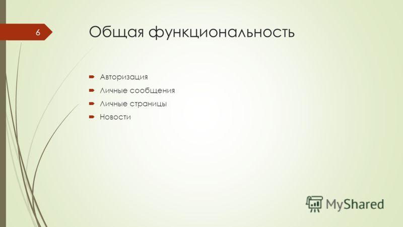 Общая функциональность Авторизация Личные сообщения Личные страницы Новости 6