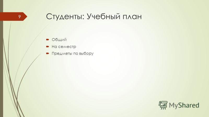 Студенты: Учебный план Общий На семестр Предметы по выбору 9