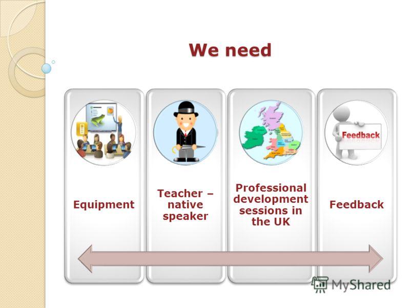 We need Equipment Teacher – native speaker Professional development sessions in the UK Feedback