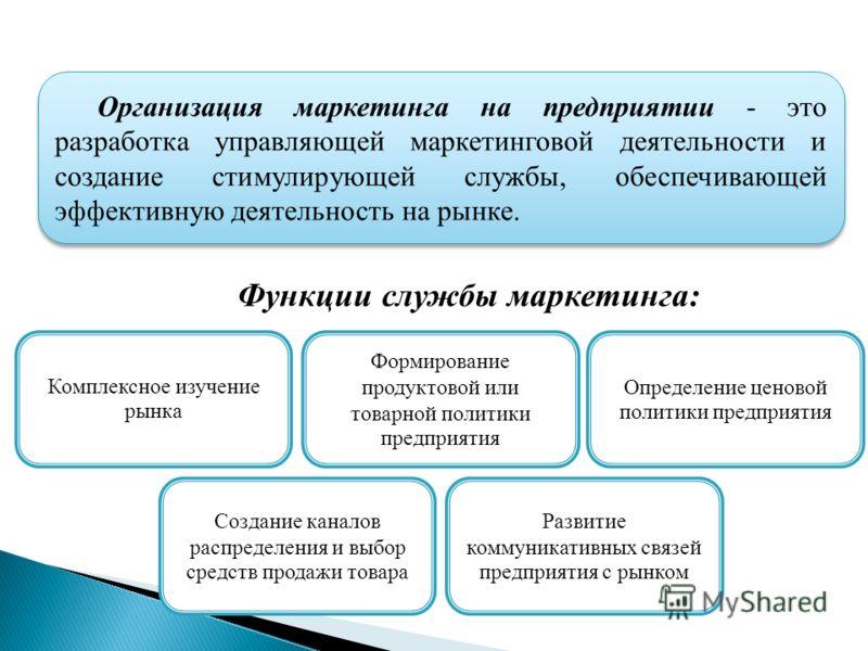 Организация маркетинга на предприятии - это разработка управляющей маркетинговой деятельности и создание стимулирующей службы, обеспечивающей эффективную деятельность на рынке. Функции службы маркетинга: Комплексное изучение рынка Формирование продук