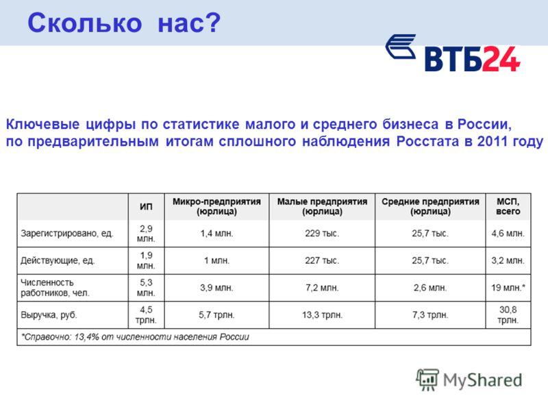 Сколько нас? Ключевые цифры по статистике малого и среднего бизнеса в России, по предварительным итогам сплошного наблюдения Росстата в 2011 году
