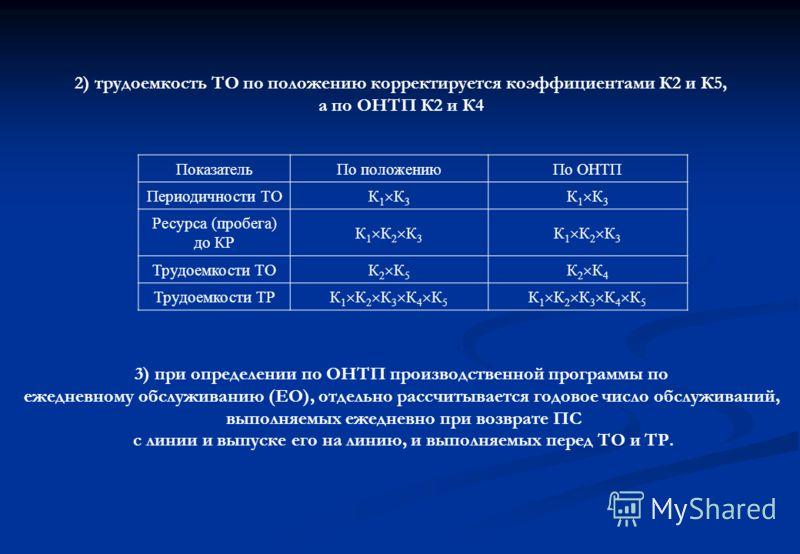 2) трудоемкость ТО по положению корректируется коэффициентами К2 и К5, а по ОНТП К2 и К4 ПоказательПо положениюПо ОНТП Периодичности ТО К 1 К 3 Ресурса (пробега) до КР К 1 К 2 К 3 Трудоемкости ТО К 2 К 5 К 2 К 4 Трудоемкости ТР К 1 К 2 К 3 К 4 К 5 3)