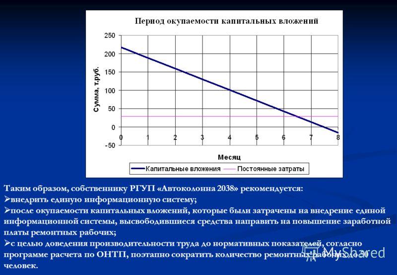 Таким образом, собственнику РГУП «Автоколонна 2038» рекомендуется: внедрить единую информационную систему; после окупаемости капитальных вложений, которые были затрачены на внедрение единой информационной системы, высвободившиеся средства направить н