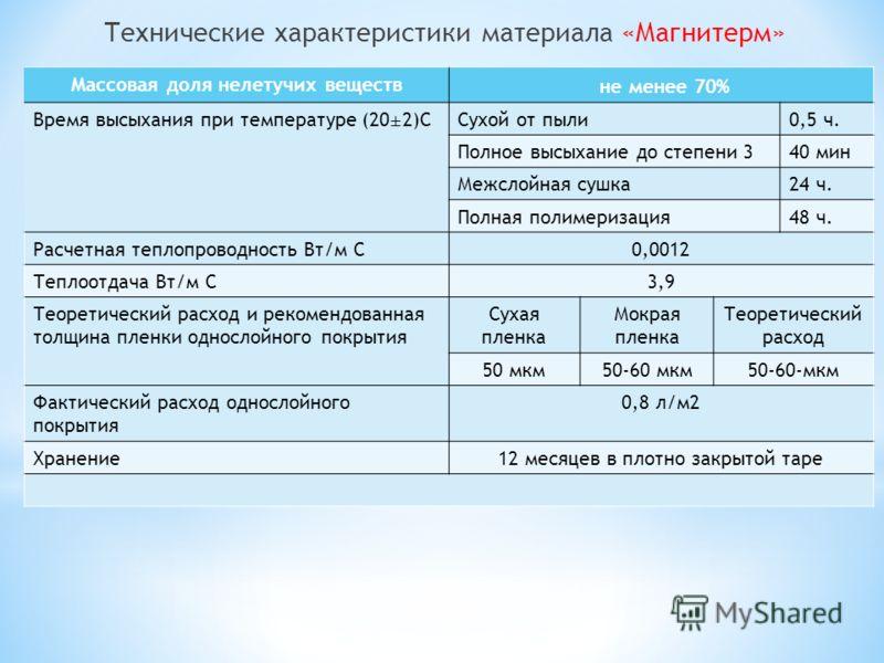 Технические характеристики материала «Магнитерм» Массовая доля нелетучих веществ не менее 70% Время высыхания при температуре (20 ± 2)ССухой от пыли0,5 ч. Полное высыхание до степени 340 мин Межслойная сушка24 ч. Полная полимеризация48 ч. Расчетная т