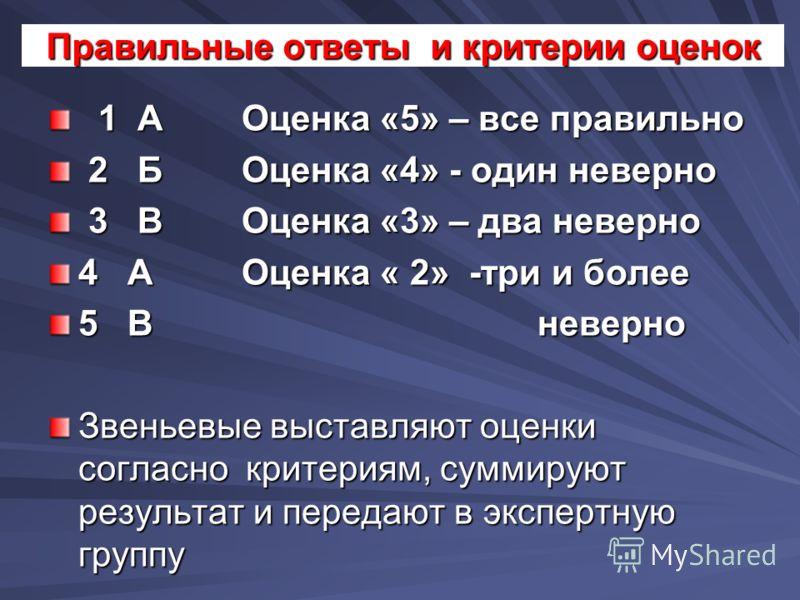 Правильные ответы и критерии оценок 1 А Оценка «5» – все правильно 1 А Оценка «5» – все правильно 2 Б Оценка «4» - один неверно 2 Б Оценка «4» - один неверно 3 В Оценка «3» – два неверно 3 В Оценка «3» – два неверно 4 А Оценка « 2» -три и более 5 В н