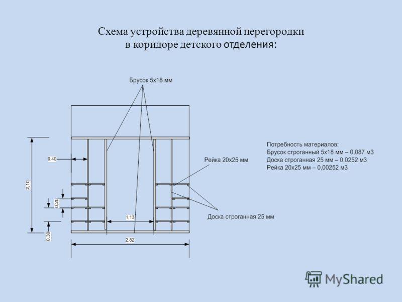 Схема устройства деревянной перегородки в коридоре детского отделения: