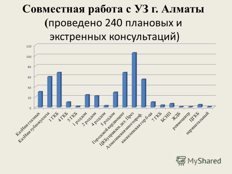 Совместная работа с УЗ г. Алматы ( проведено 240 плановых и экстренных консультаций)
