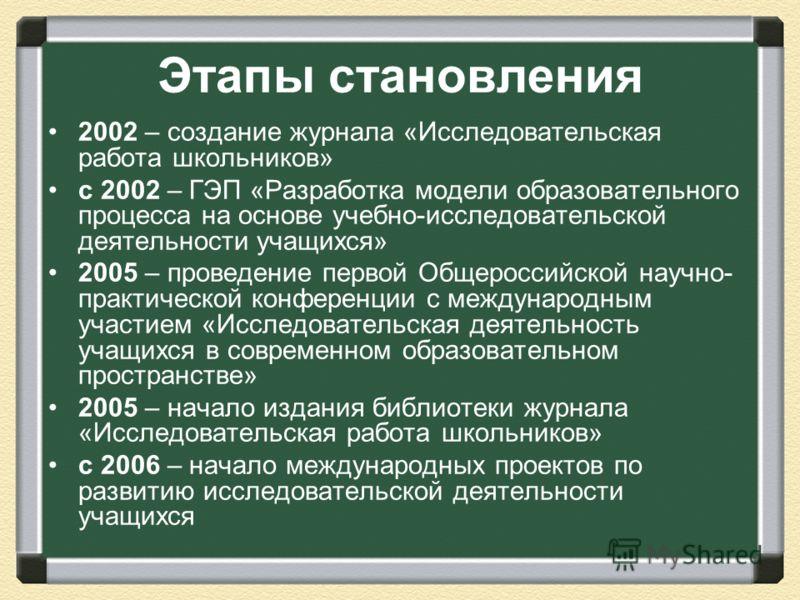 Этапы становления 2002 – создание журнала «Исследовательская работа школьников» с 2002 – ГЭП «Разработка модели образовательного процесса на основе учебно-исследовательской деятельности учащихся» 2005 – проведение первой Общероссийской научно- практи