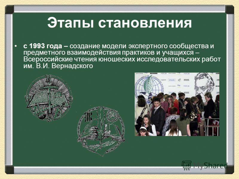 Этапы становления с 1993 года – создание модели экспертного сообщества и предметного взаимодействия практиков и учащихся – Всероссийские чтения юношеских исследовательских работ им. В.И. Вернадского