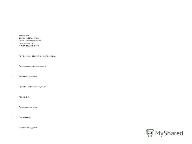 Этап урока Деятельность учителя Деятельность учеников Источники и т.д. Актуализация знаний Постановка и формулировка проблемы Планирование деятельности. Решение проблемы Применение знаний и умений Рефлексия Подведение итогов Оценивание Домашнее задан