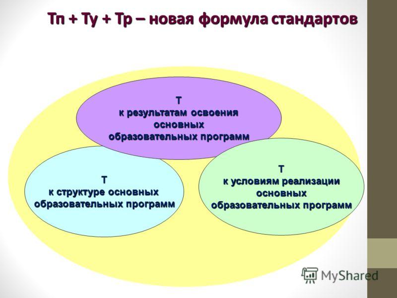 Т к структуре основных образовательных программ Т к результатам освоения основных образовательных программ Т к условиям реализации основных образовательных программ Тп + Ту + Тр – новая формула стандартов