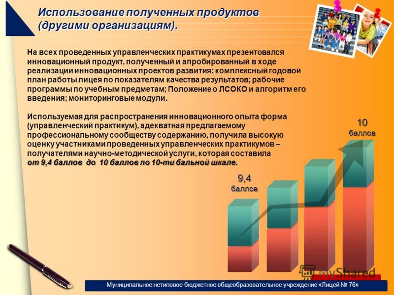 www.themegallery.com Использование полученных продуктов (другими организациям). Муниципальное нетиповое бюджетное общеобразовательное учреждение «Лицей 76» 10 баллов 9,4 баллов На всех проведенных управленческих практикумах презентовался инновационны